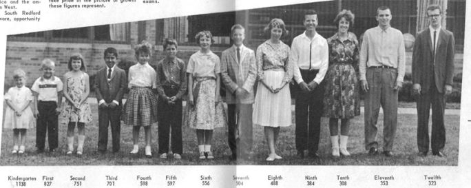 1960 South Redford School enrollment grades